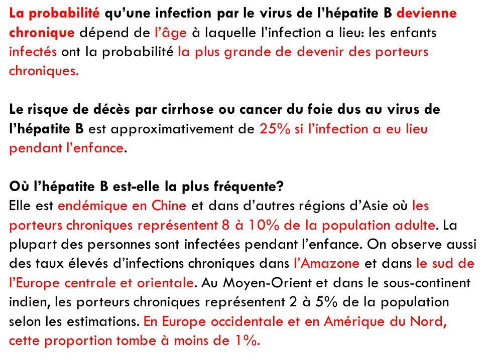 La probabilité qu'une infection par le virus de l'hépatite B devienne chronique dépend de l'âge à laquelle l'infection a lieu: les enfants infectés ont la probabilité la plus grande de devenir des porteurs chroniques.