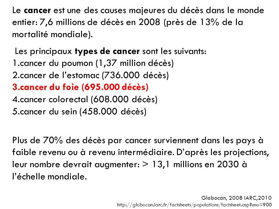 Les principaux types de cancer sont les suivants:
