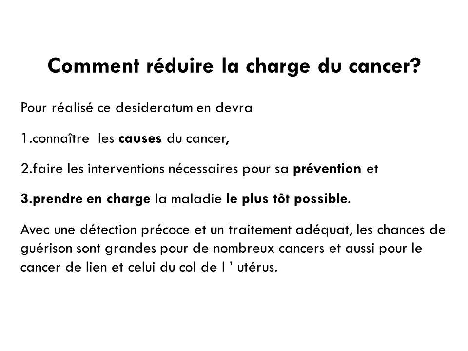 Comment réduire la charge du cancer