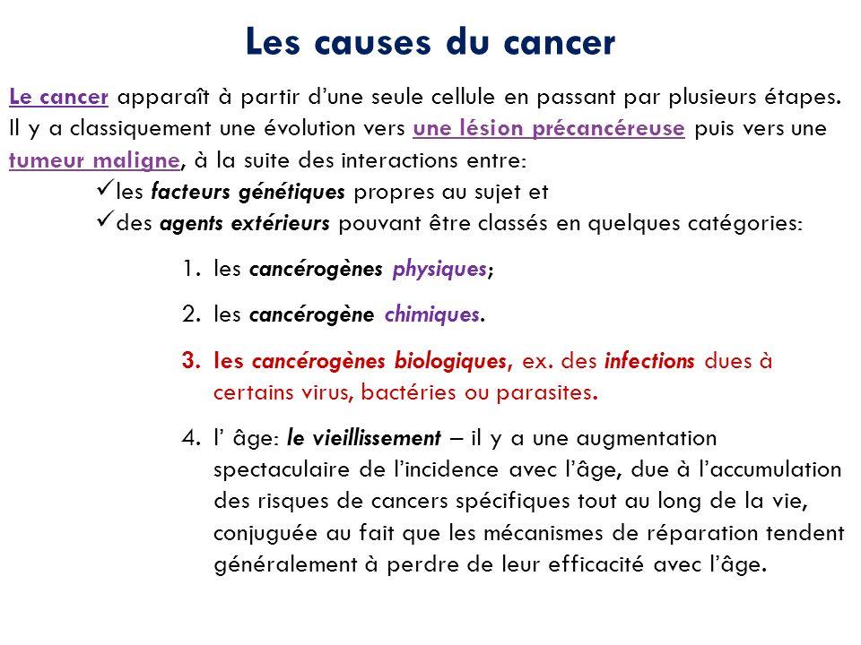 Les causes du cancer