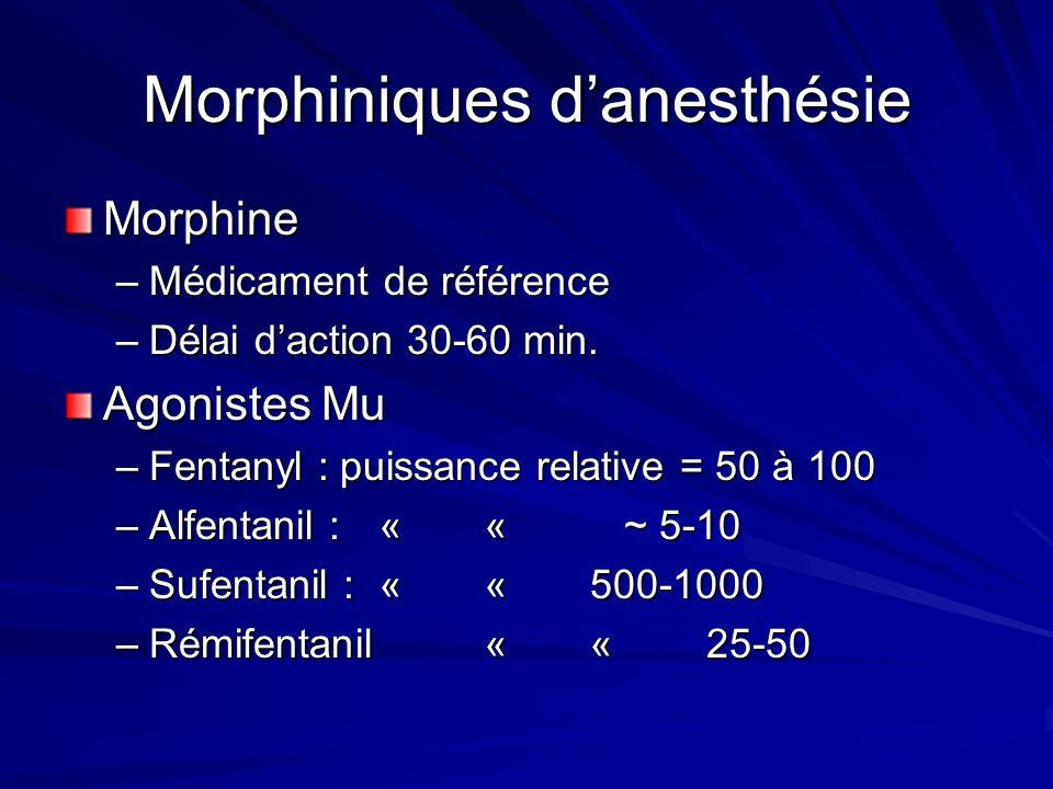 Morphiniques d'anesthésie