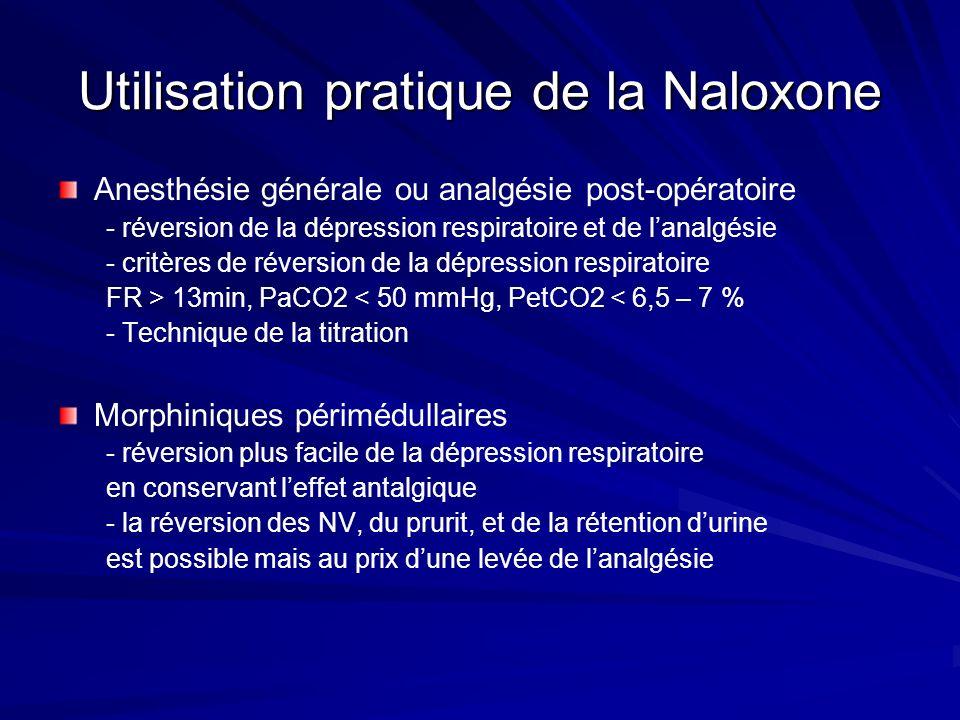 Utilisation pratique de la Naloxone
