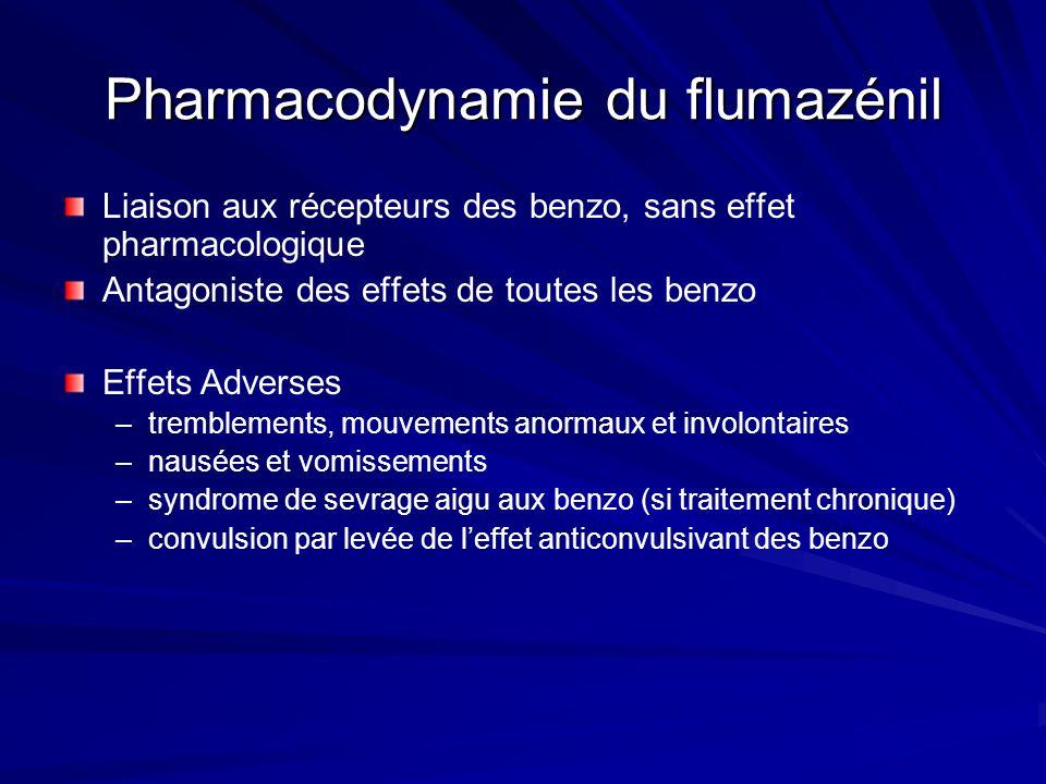 Pharmacodynamie du flumazénil