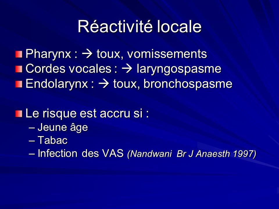 Réactivité locale Pharynx :  toux, vomissements