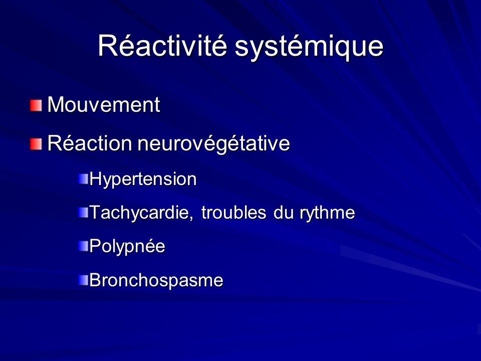 Réactivité systémique