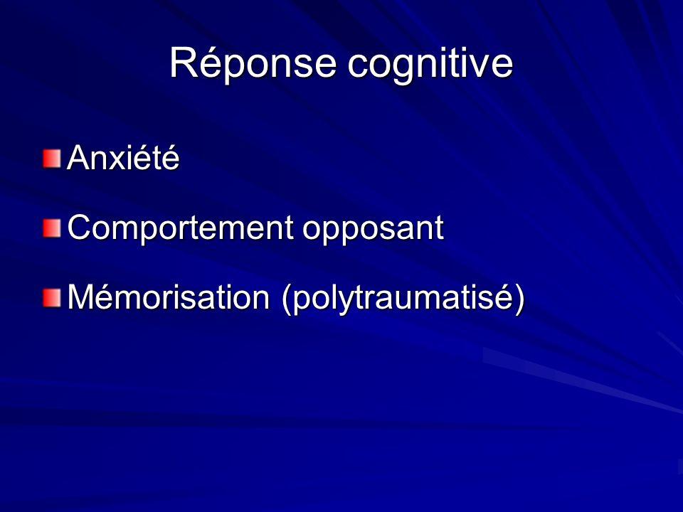 Réponse cognitive Anxiété Comportement opposant