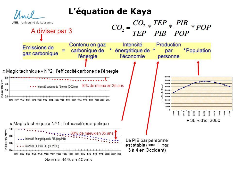 L'équation de Kaya A diviser par 3