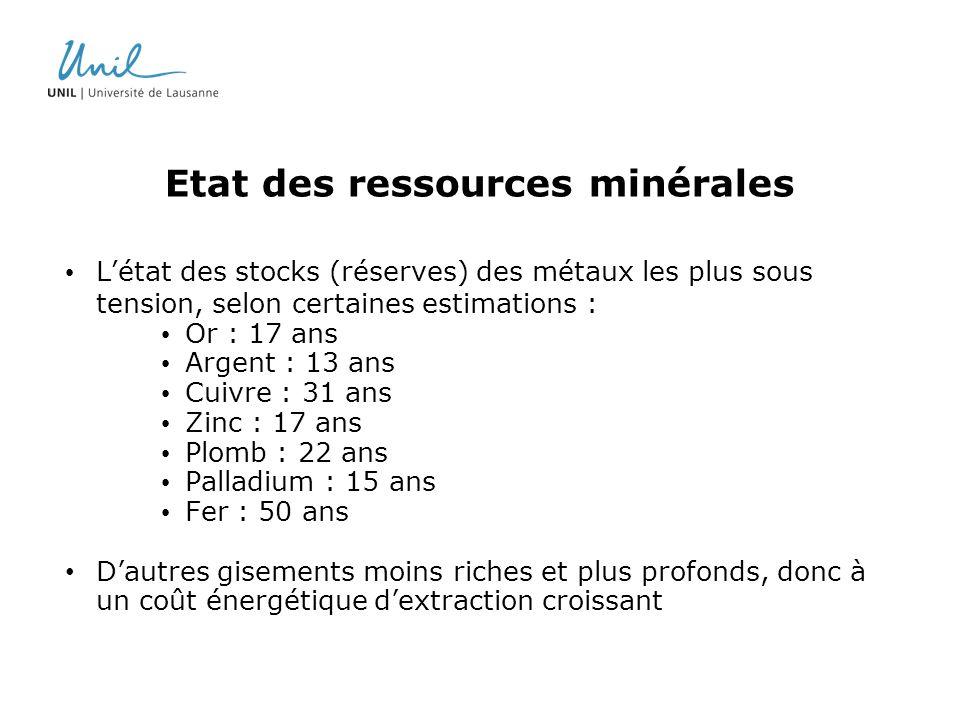 Etat des ressources minérales