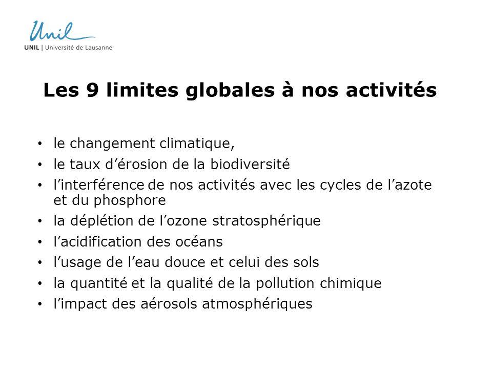 Les 9 limites globales à nos activités