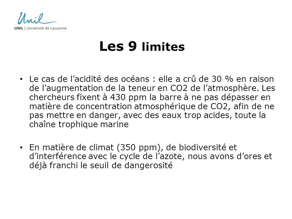 Les 9 limites