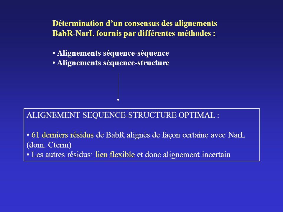 Détermination d'un consensus des alignements BabR-NarL fournis par différentes méthodes :