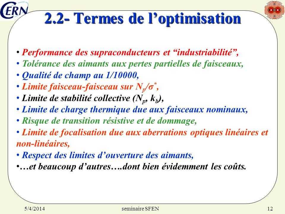 2.2- Termes de l'optimisation