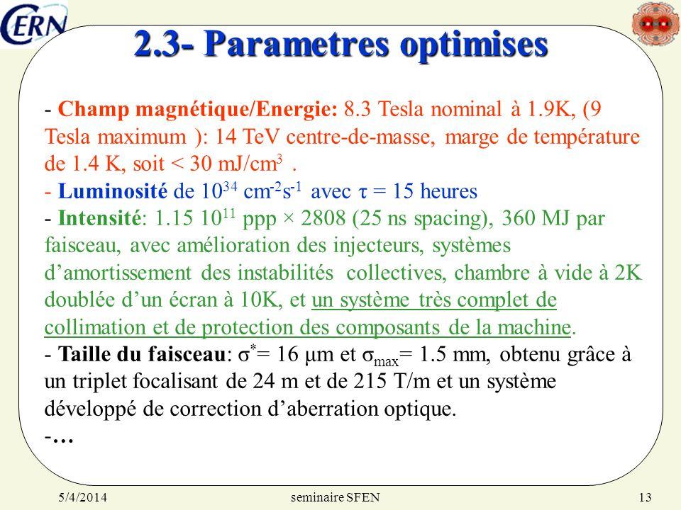 2.3- Parametres optimises