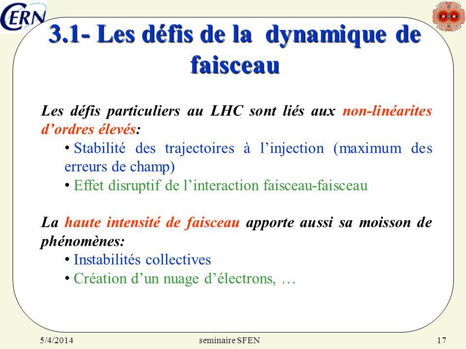 3.1- Les défis de la dynamique de faisceau