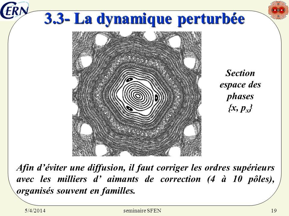 3.3- La dynamique perturbée