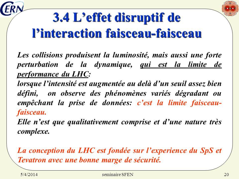 3.4 L'effet disruptif de l'interaction faisceau-faisceau