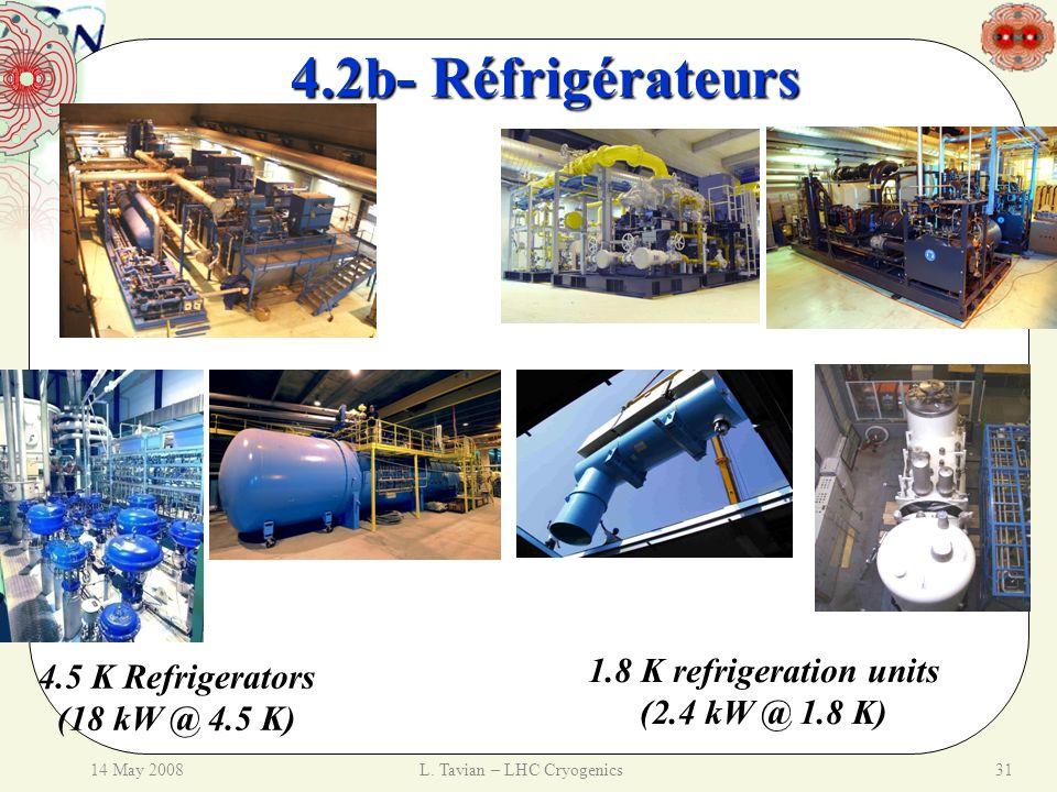 L. Tavian – LHC Cryogenics
