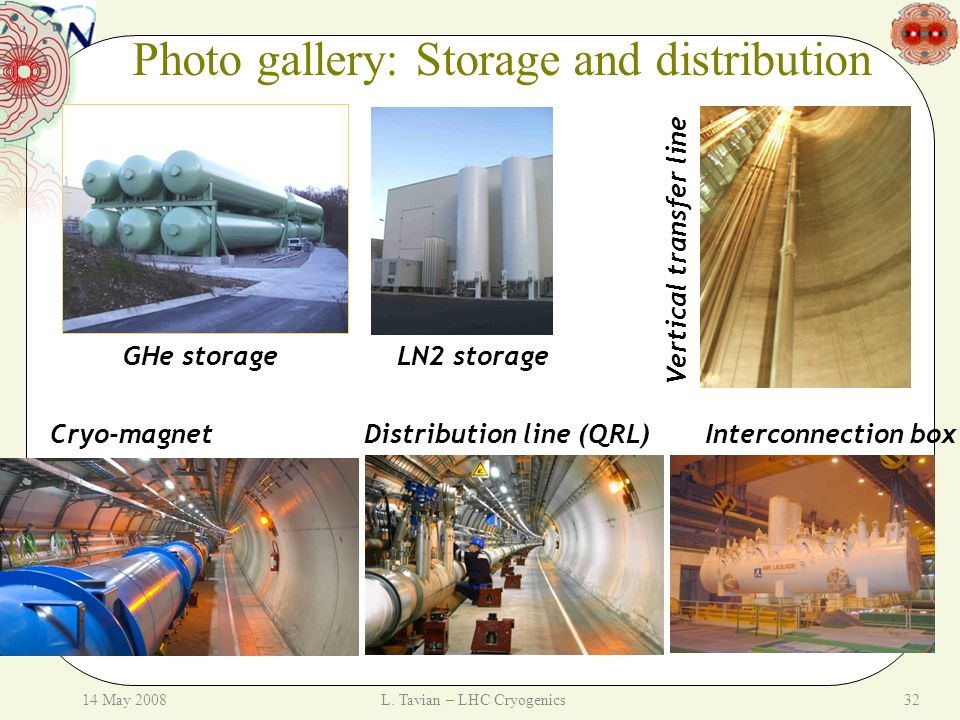 Photo gallery: Storage and distribution