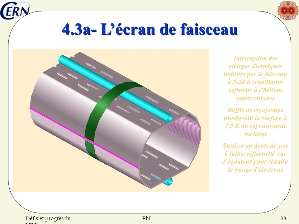 4.3a- L'écran de faisceau Interception des charges thermiques induites par le faisceau à 5-20 K (capillaires refroidis à l'hélium supercritique)