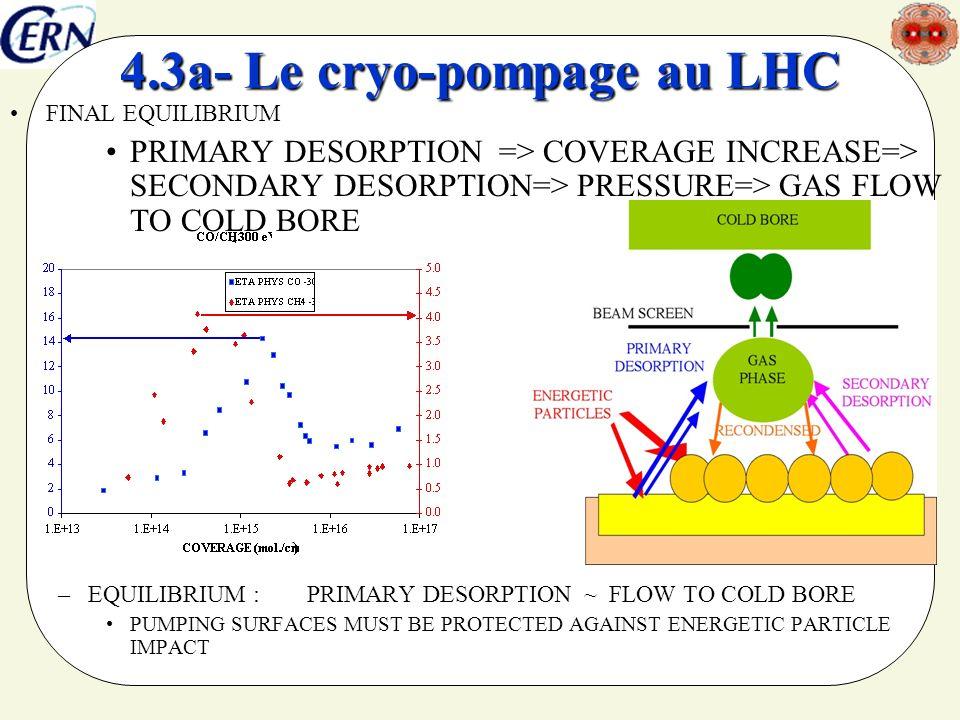 4.3a- Le cryo-pompage au LHC