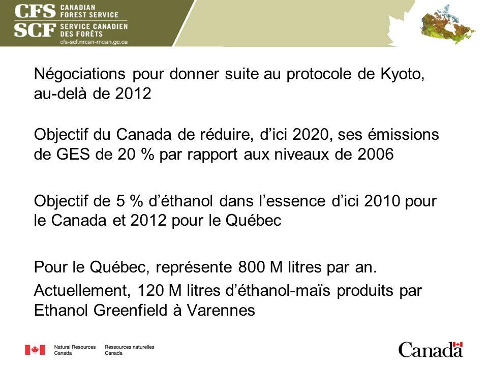 Négociations pour donner suite au protocole de Kyoto, au-delà de 2012
