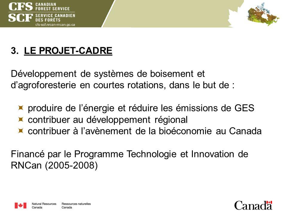 3. LE PROJET-CADRE Développement de systèmes de boisement et d'agroforesterie en courtes rotations, dans le but de :