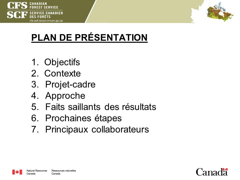 PLAN DE PRÉSENTATION 1. Objectifs 2. Contexte 3. Projet-cadre 4