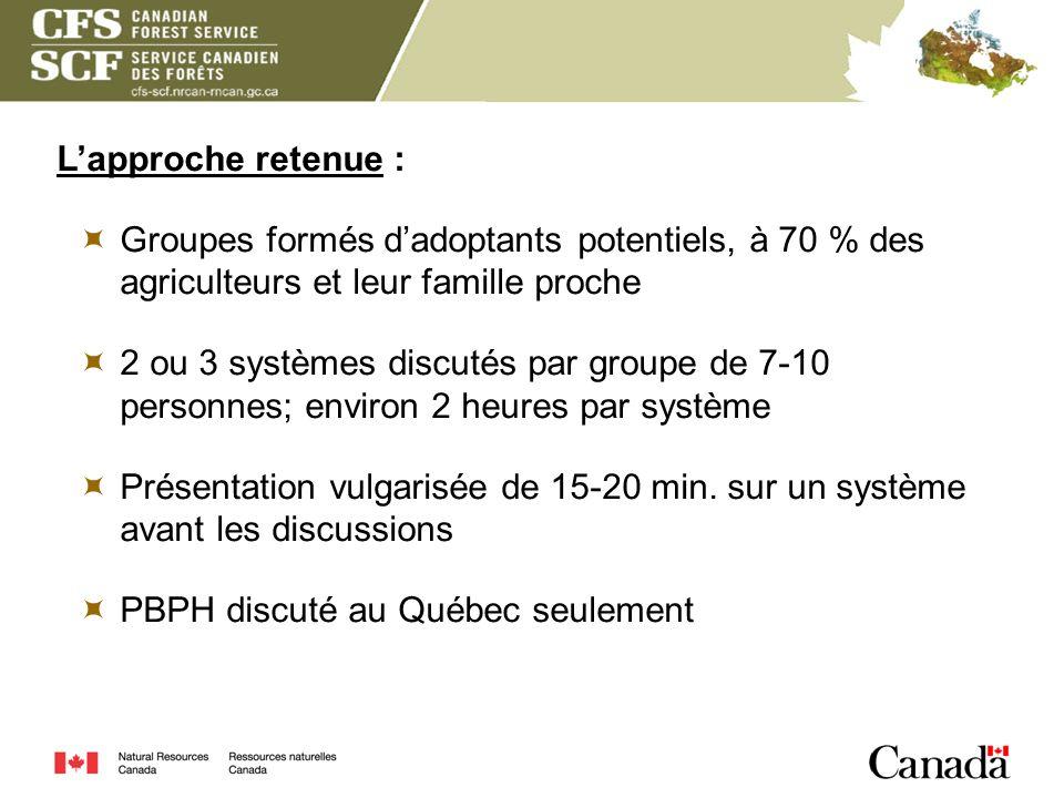 L'approche retenue : Groupes formés d'adoptants potentiels, à 70 % des agriculteurs et leur famille proche.
