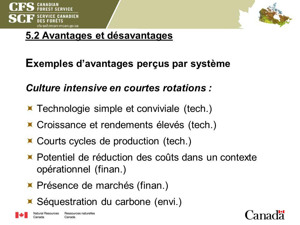 5.2 Avantages et désavantages Exemples d'avantages perçus par système Culture intensive en courtes rotations :