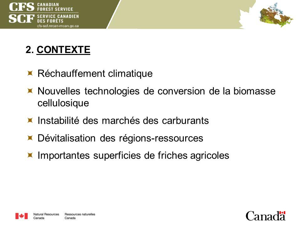 2. CONTEXTE Réchauffement climatique. Nouvelles technologies de conversion de la biomasse cellulosique.