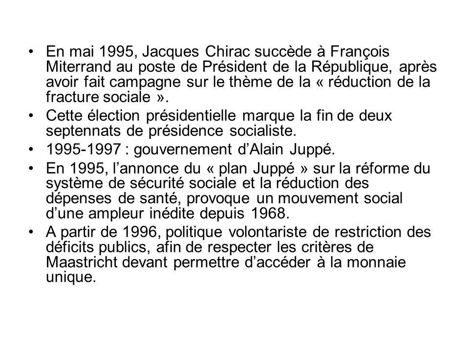 En mai 1995, Jacques Chirac succède à François Miterrand au poste de Président de la République, après avoir fait campagne sur le thème de la « réduction de la fracture sociale ».