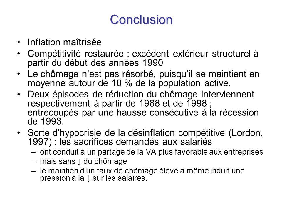 Conclusion Inflation maîtrisée