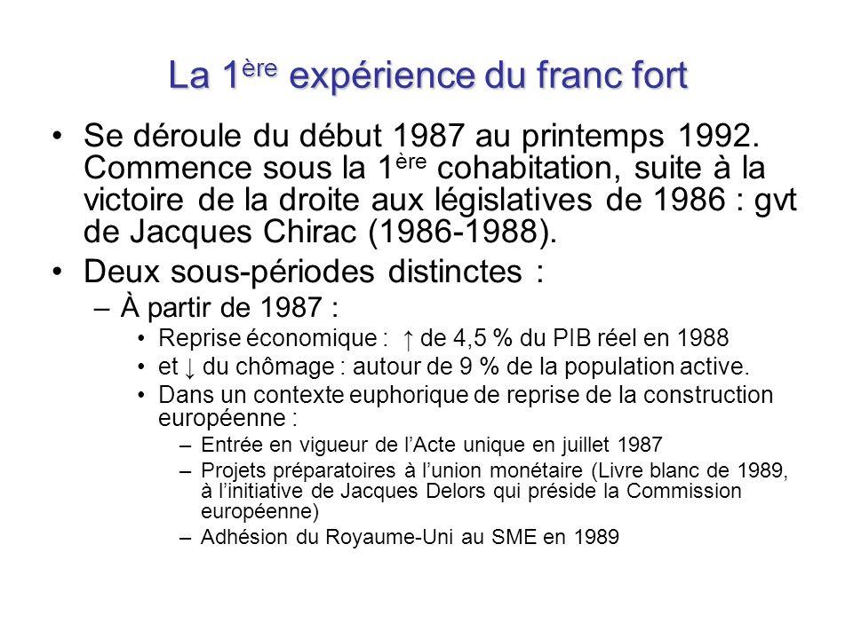 La 1ère expérience du franc fort