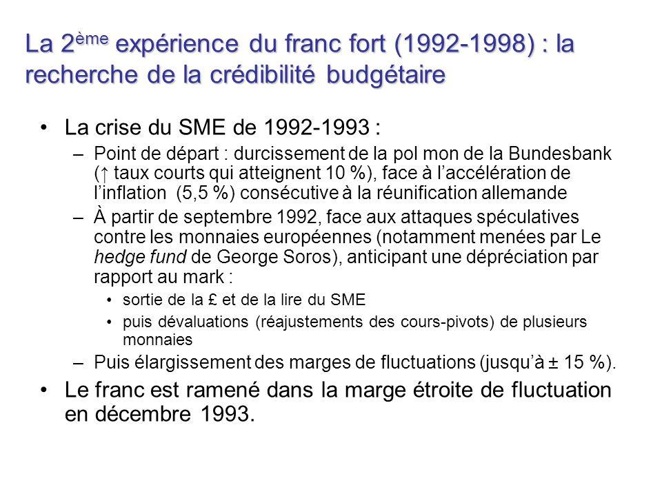 La 2ème expérience du franc fort (1992-1998) : la recherche de la crédibilité budgétaire