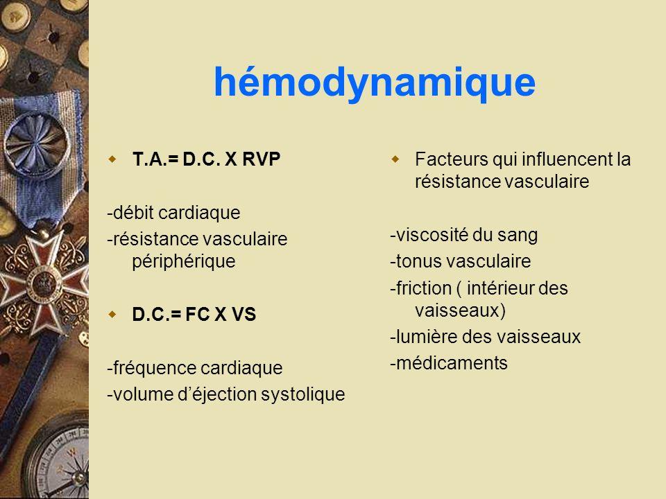 hémodynamique T.A.= D.C. X RVP -débit cardiaque