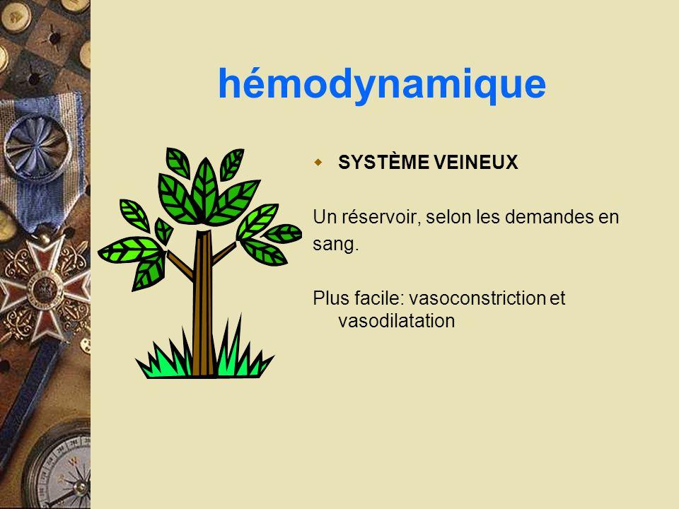 hémodynamique SYSTÈME VEINEUX Un réservoir, selon les demandes en