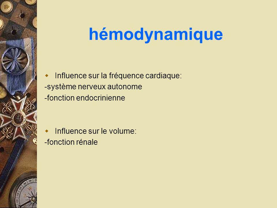 hémodynamique Influence sur la fréquence cardiaque: