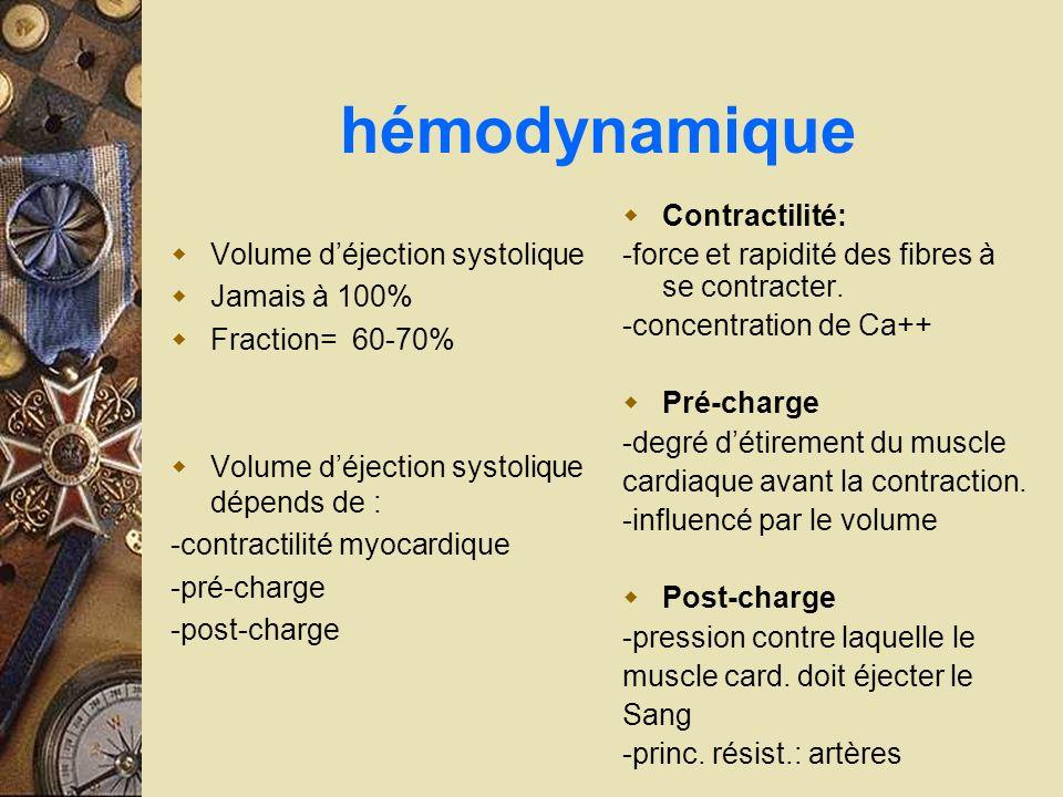 hémodynamique Contractilité: