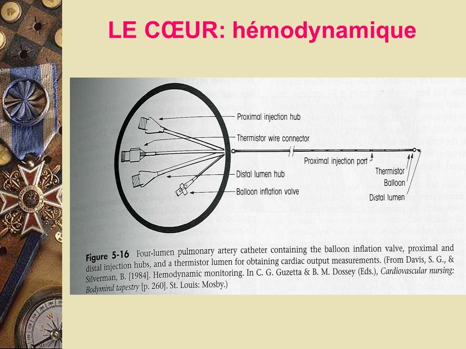 LE CŒUR: hémodynamique