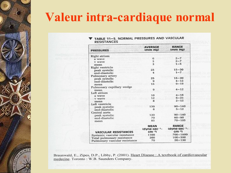 Valeur intra-cardiaque normal