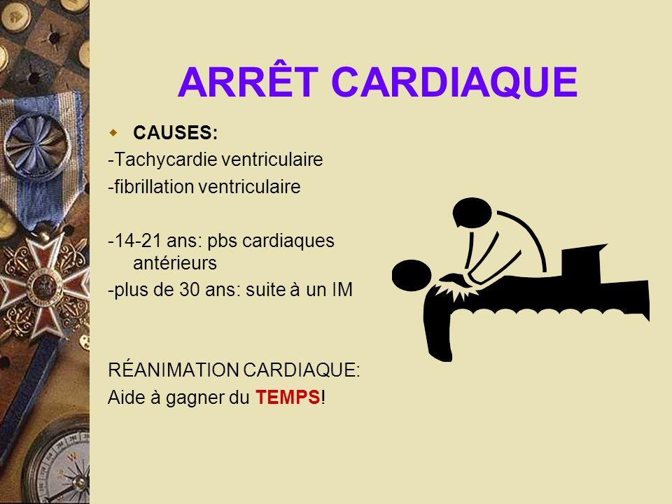 ARRÊT CARDIAQUE CAUSES: -Tachycardie ventriculaire