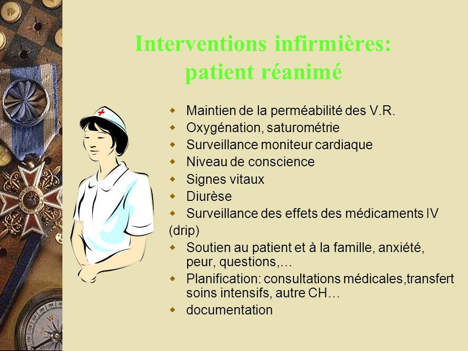 Interventions infirmières: patient réanimé