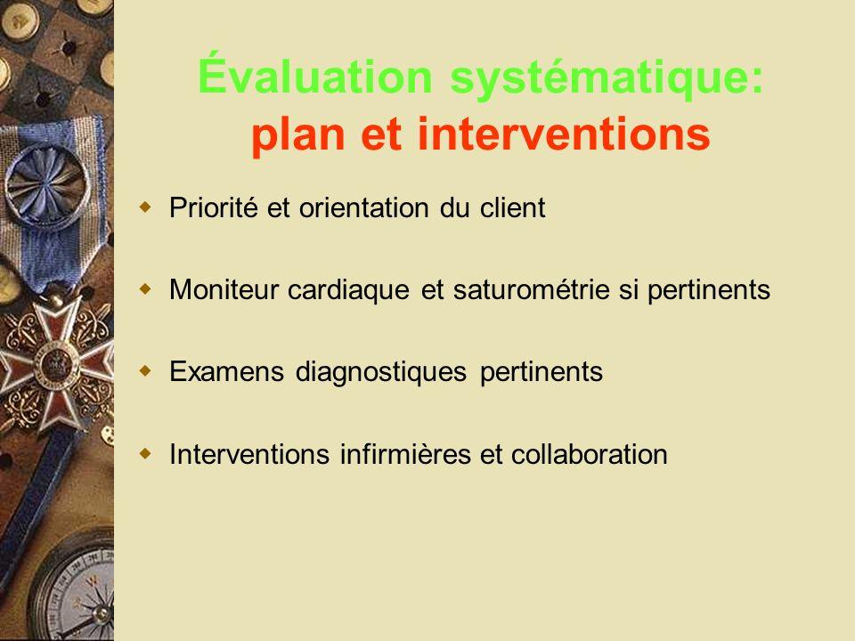 Évaluation systématique: plan et interventions