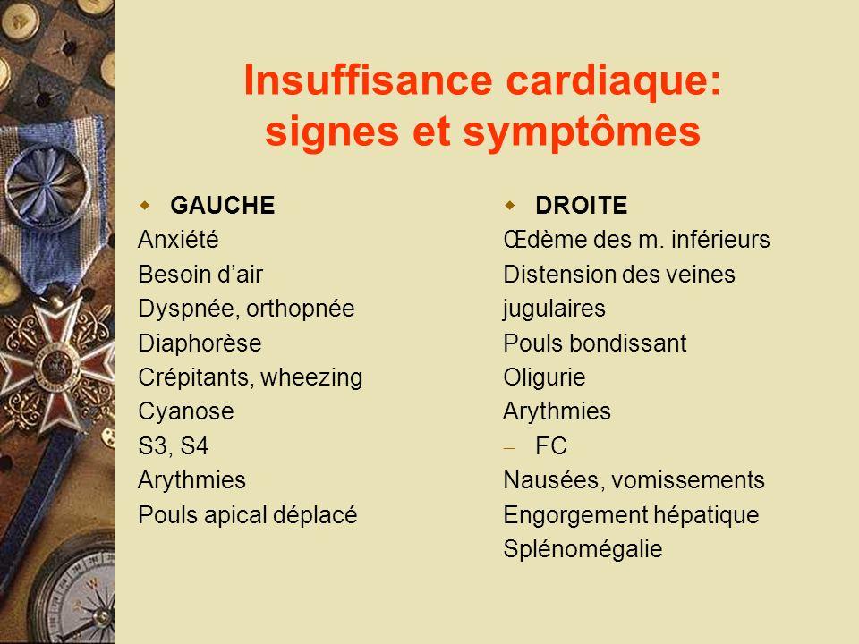 Insuffisance cardiaque: signes et symptômes