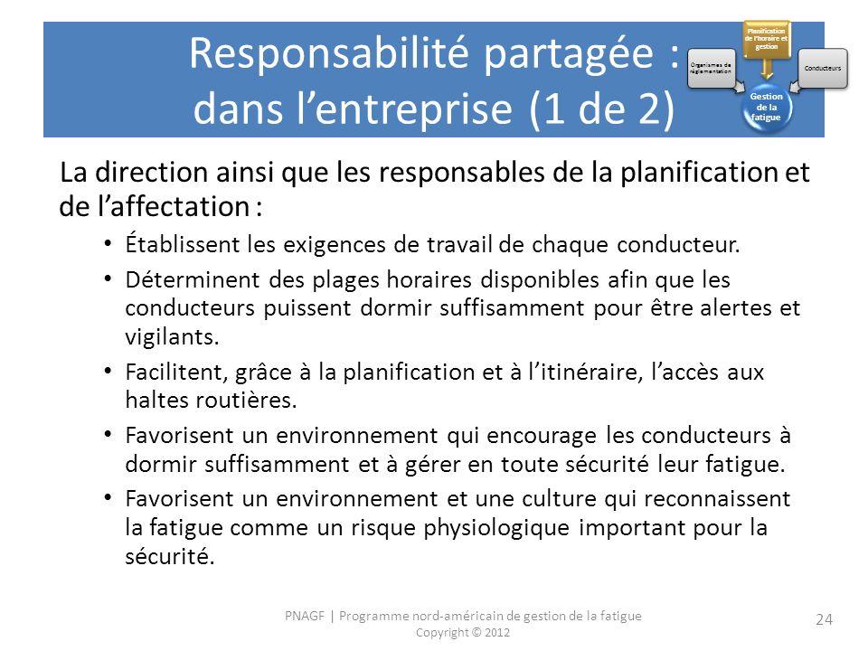 Responsabilité partagée : dans l'entreprise (1 de 2)