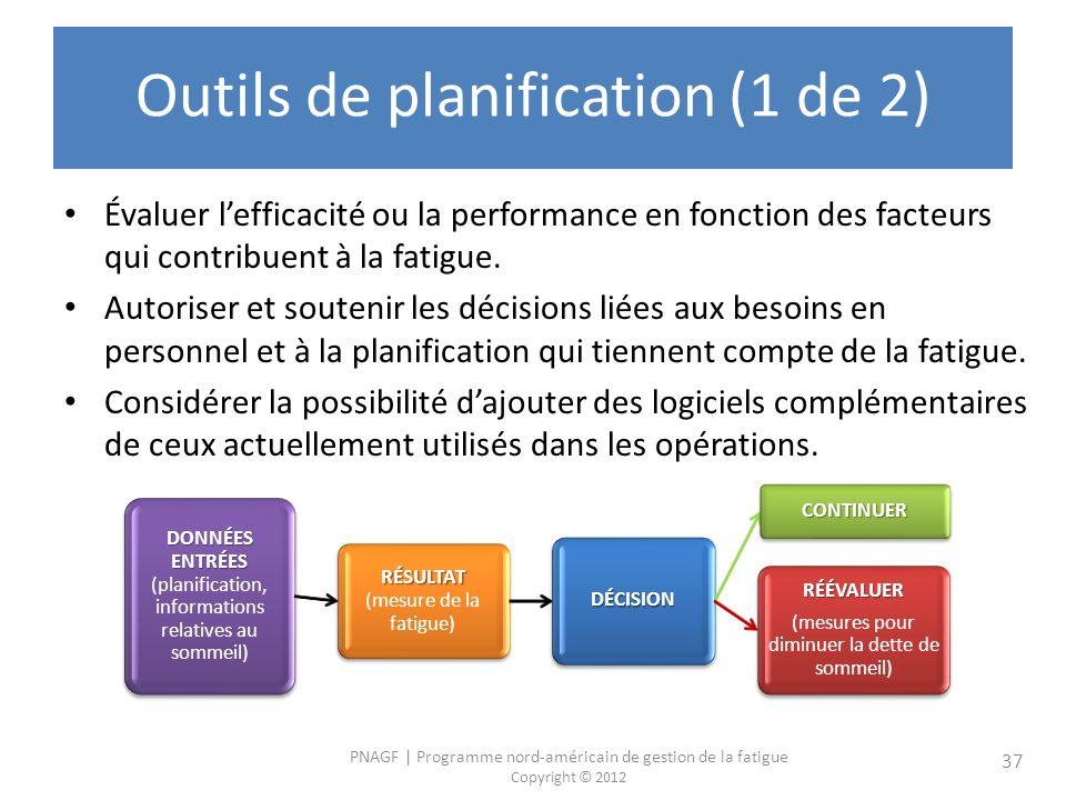 Outils de planification (1 de 2)