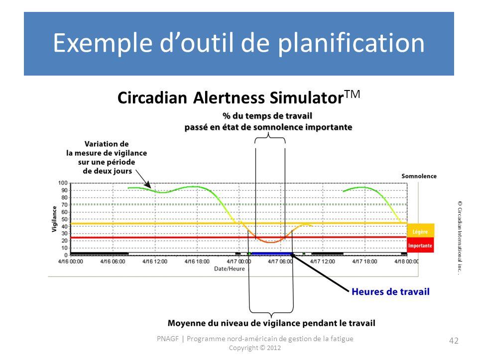 Exemple d'outil de planification