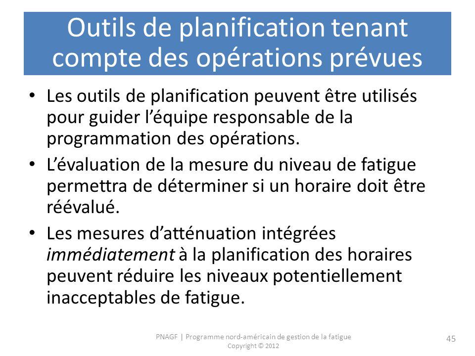 Outils de planification tenant compte des opérations prévues