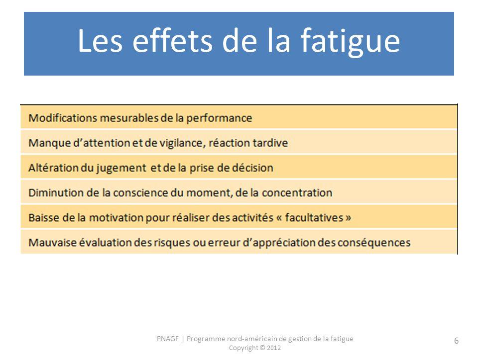 Les effets de la fatigue