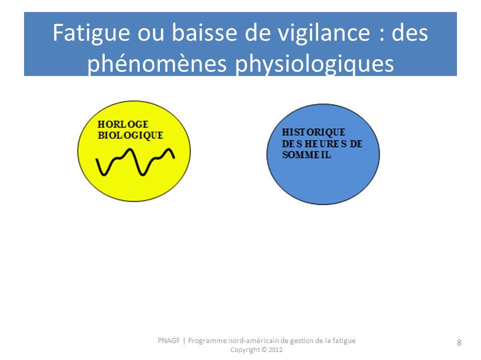 Fatigue ou baisse de vigilance : des phénomènes physiologiques
